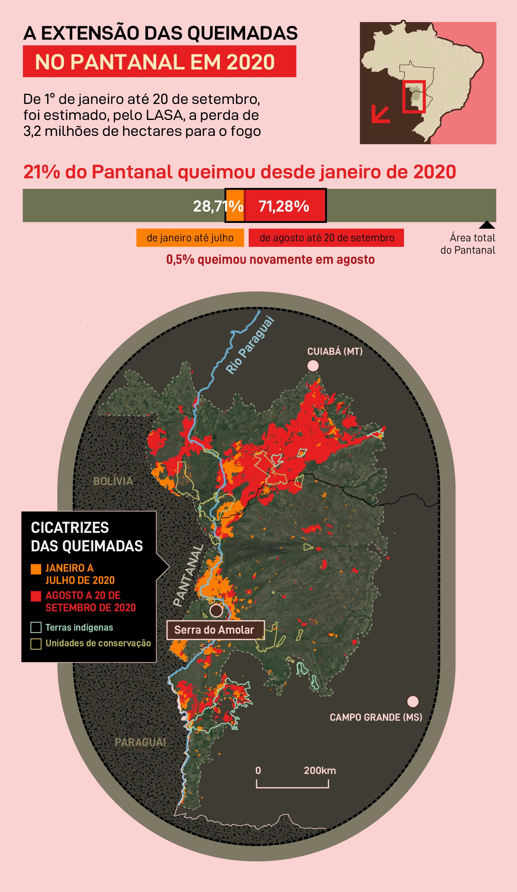A extensão das queimadas no Pantanal em 2020