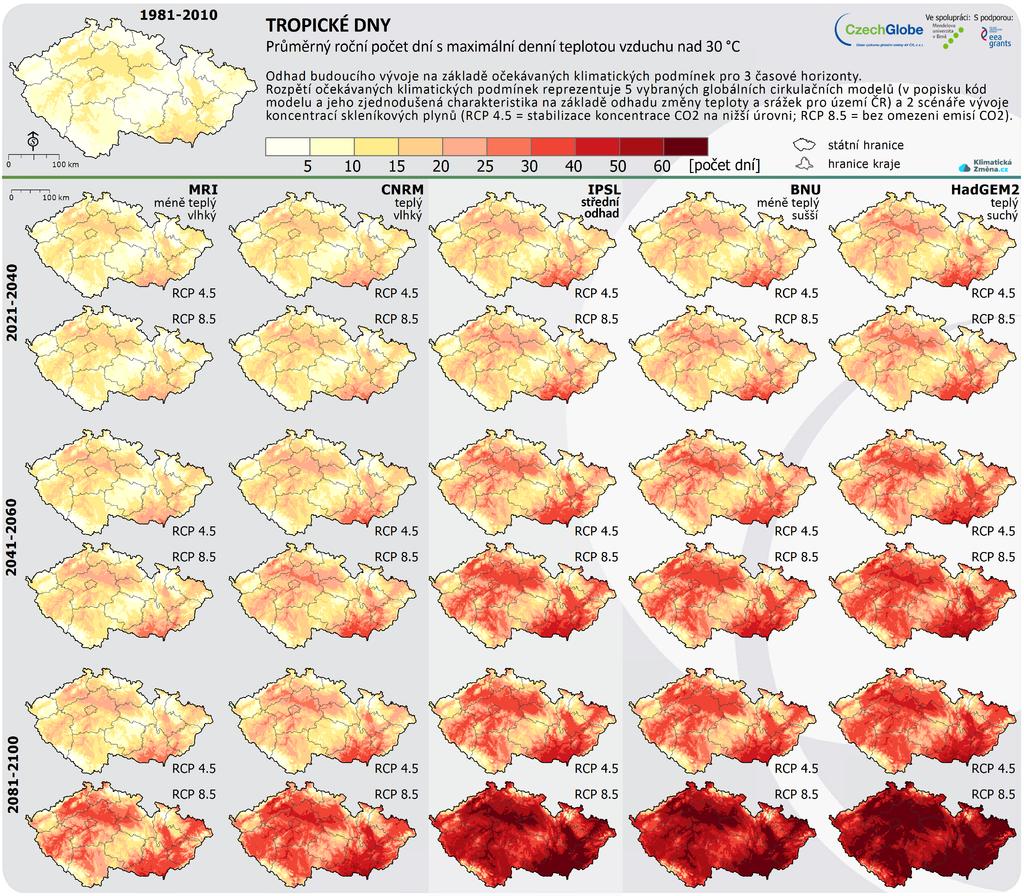Kolik tropických dnů bude v ČR v budoucnosti podle různý klimatických scénářů?
