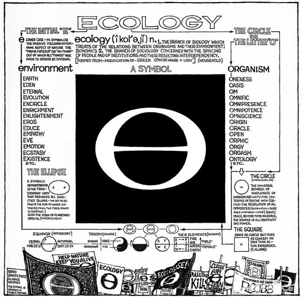 The ecology symbol designed by comic artist Ron Cobb