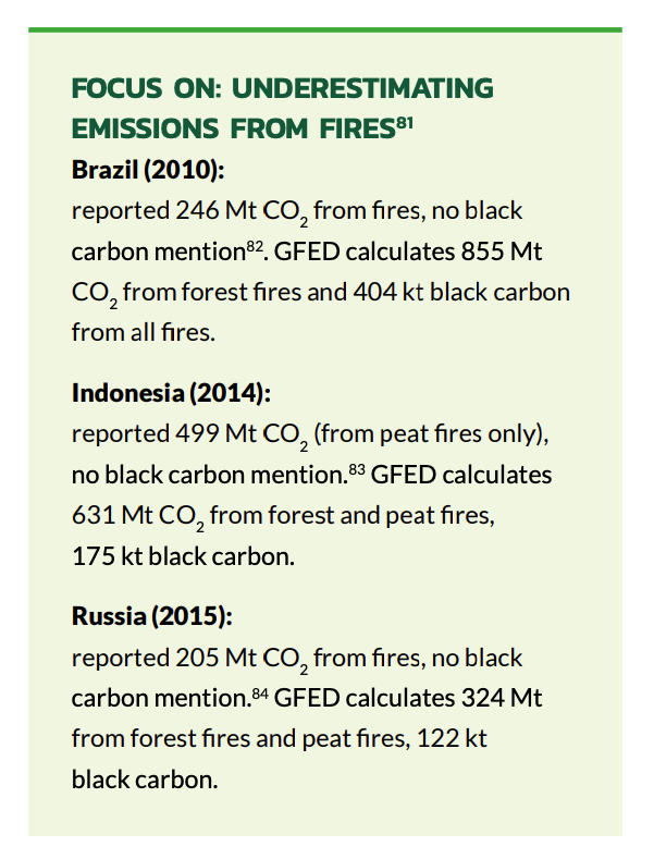 Carbon emissions from fires in Brazil, Indonesia and Russia. © Greenpeace