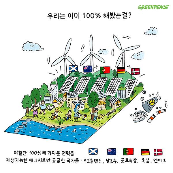 하루 특정 시점에 혹은 며칠동안 100% 재생가능에너지만으로 국가 전체의 전력을 공급한 국가들