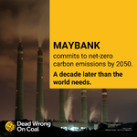 Maybank committed to achieving net-zero emissions by 2050, a decade later than the world needs.