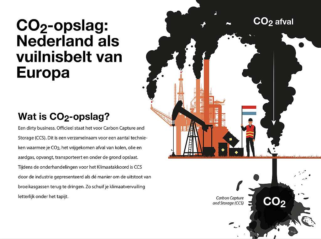 Infographic CO2-opslag