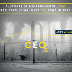Greenpeace are suspiciuni față de împrumutul dat de Guvernul României Complexului Energetic Oltenia. Compania riscă insolvența.