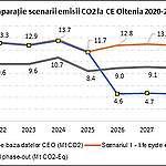 BREAKING: Comisia Europeană publică decizia integrală de începere a investigației planului de restructurare a Complexului Energetic Oltenia. Ce riscă CEO?