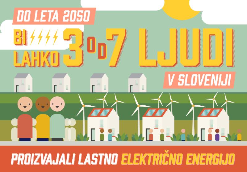 Infografika. (c) Greenpeace