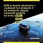 ECB je od začetka krize s COVID 19 v fosilna goriva vložila več kot 7 milijard evrov