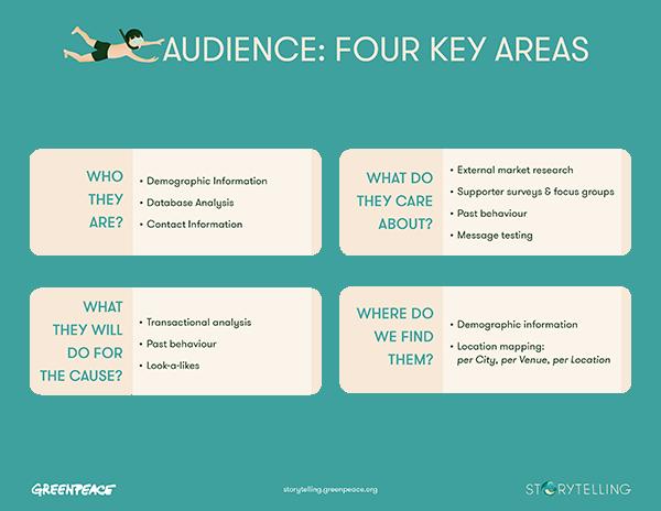 ''Four Key Areas' Handout Thumbnail