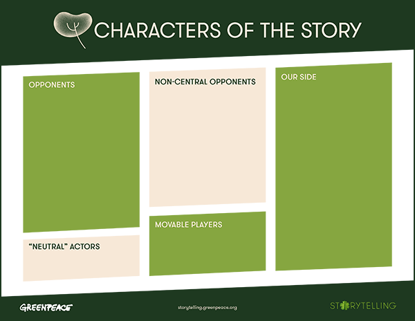 'Characters of the Story' Handout Thumbnail