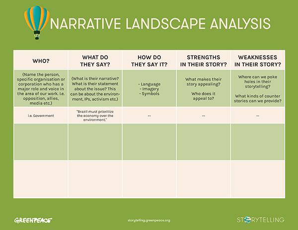''Narrative Landscape Analysis' Handout Thumbnail