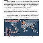 ผลการตรวจสอบแบรนด์(Brand Audit) จากขยะพลาสติกในประเทศไทย ปี 2563