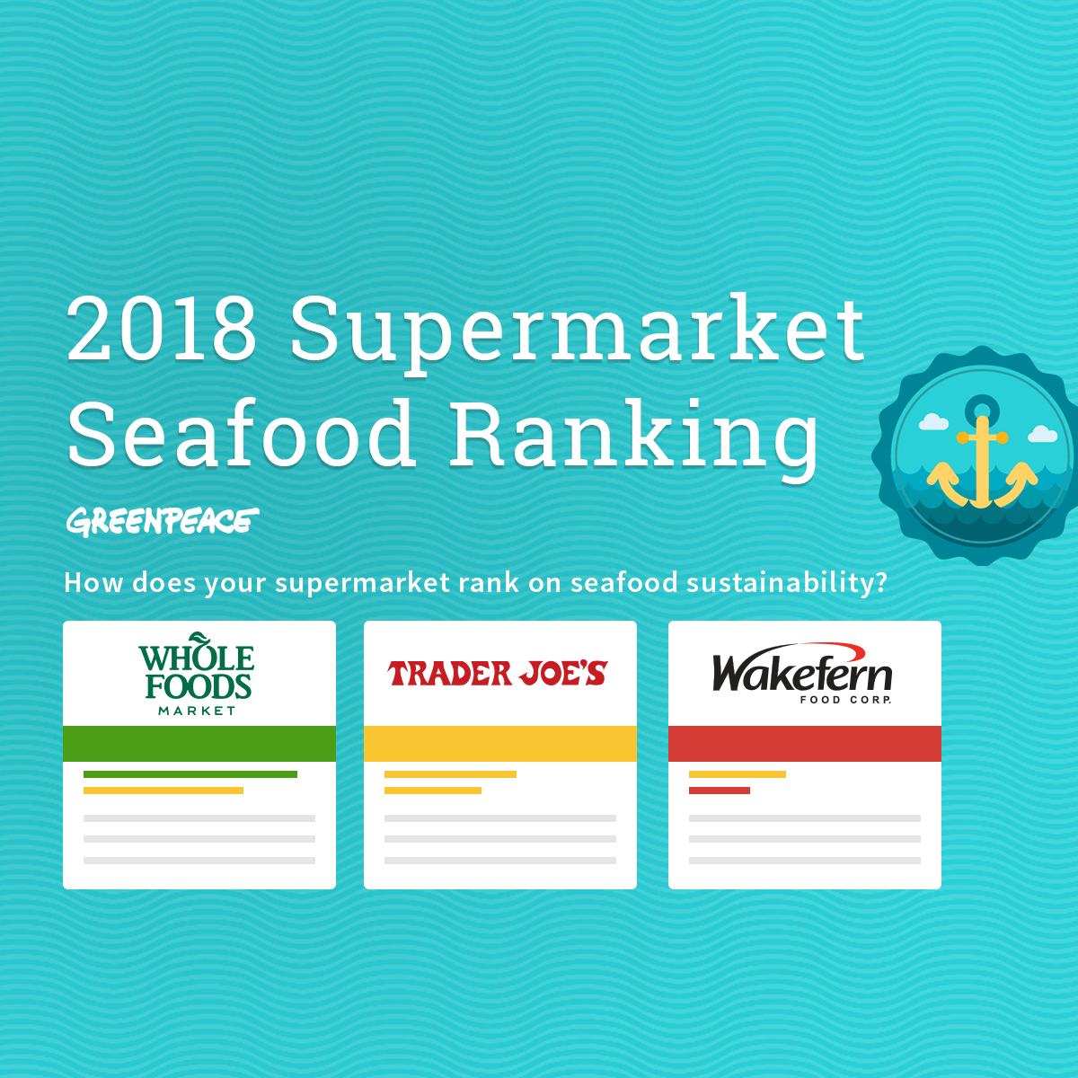2018 Supermarket Seafood Ranking
