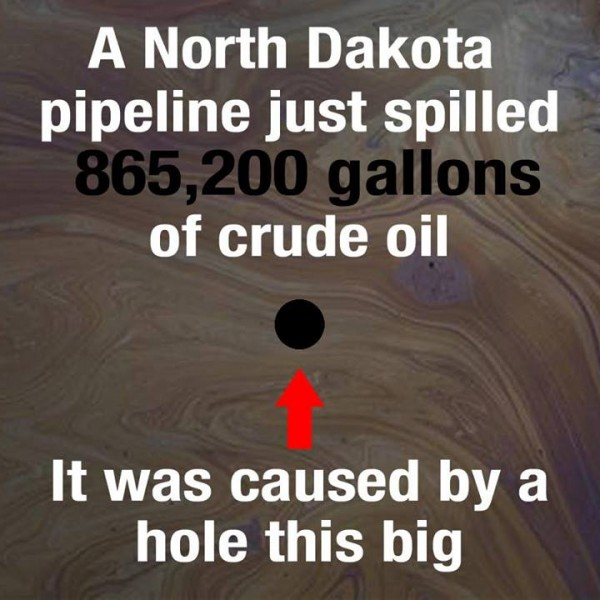 North Dakota Oil Spill