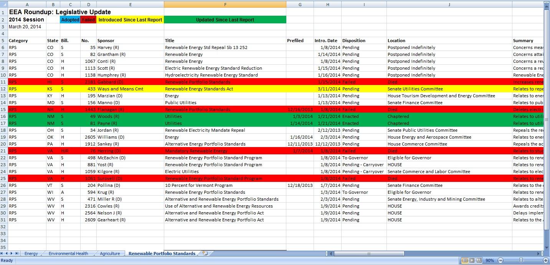 ALEC bill tracker screenshot