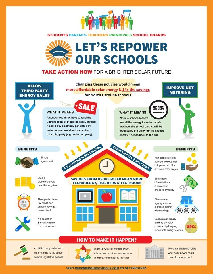 Repower Our Schools Infographic