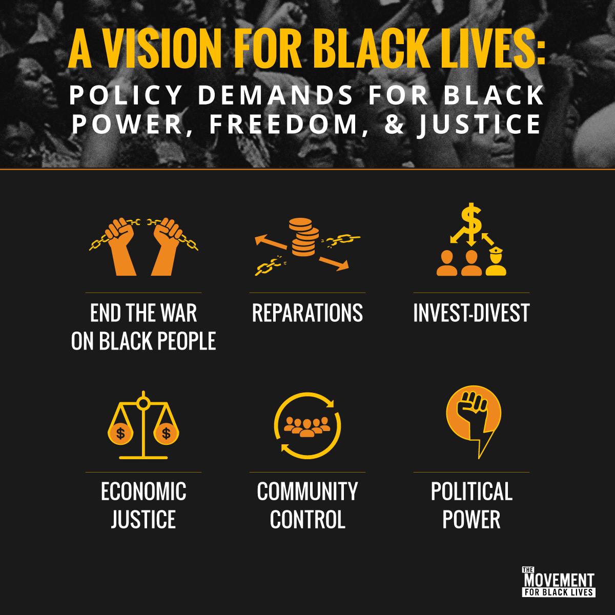 Vision for Black Lives Platform