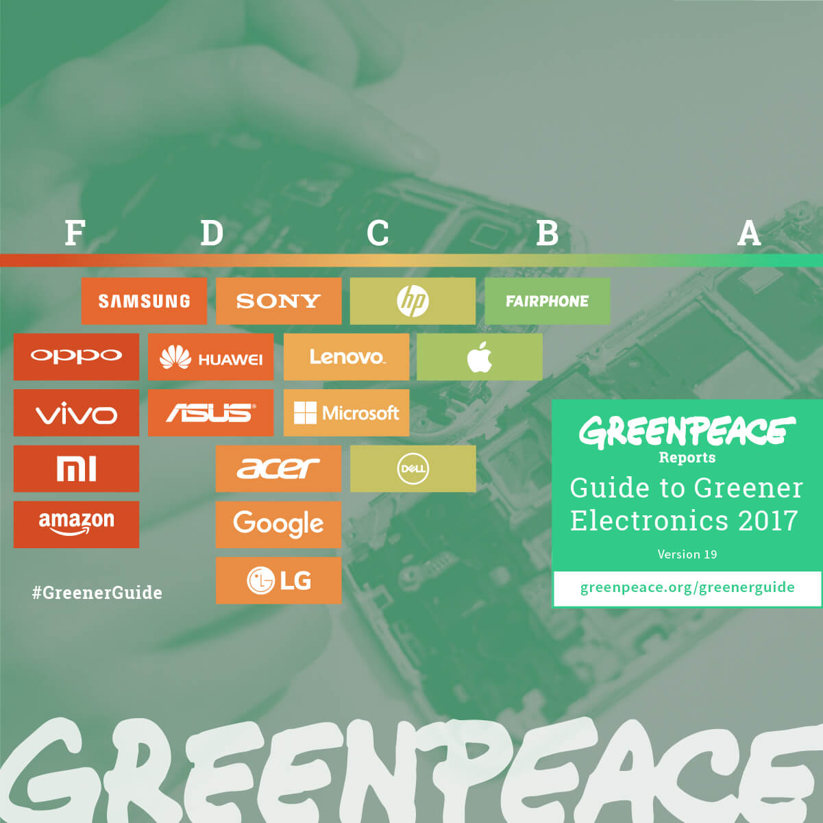 Greenpeace Report Guide To Greener Electronics 2017 Usa Element Case Sector Apple Iphone 7 Plus Citron