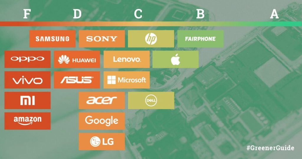 Greenpeace Report Guide To Greener Electronics 2017