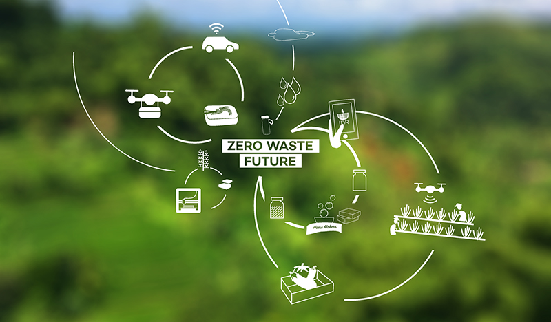 Cycle of a zero waste future.