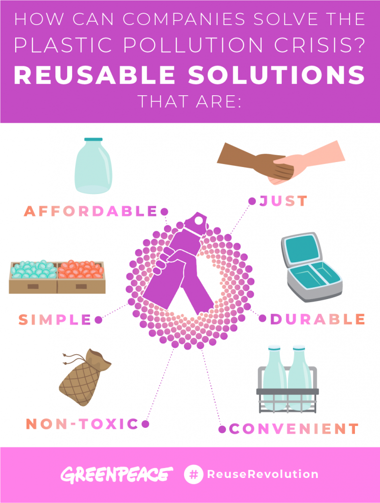 How can companies solve the plastic pollution crisis? Reusable solutions that are affordable, just, durable, convenient, non-toxic, simple.