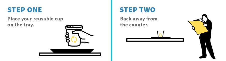 Graphic depicting steps one and two of the contactless coffee method. Step One: Place your reusable cup on the tray. Step Two: Back away from the counter.