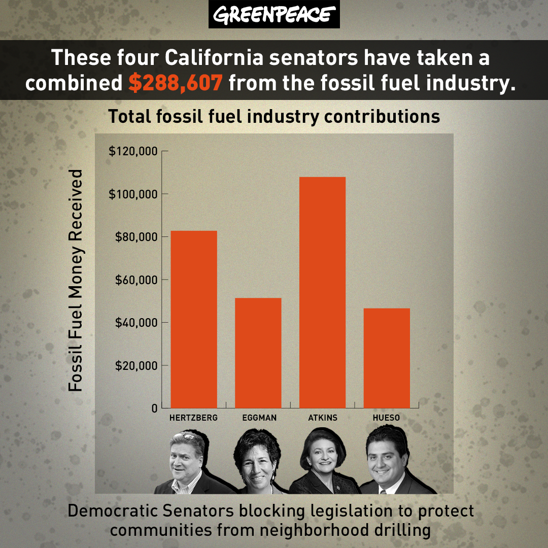 These 4 California senators have taken a combined $288,607 from the fossil fuel industry