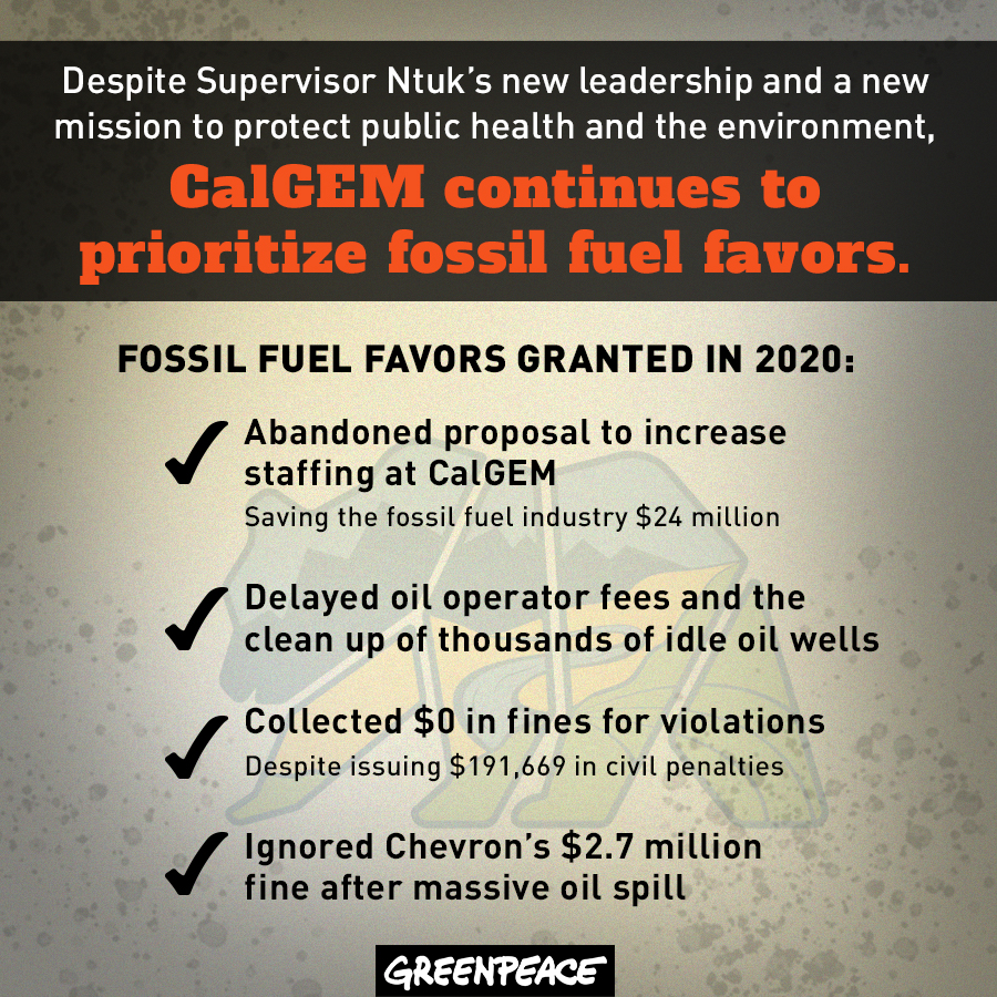 CalGEM's fossil fuel favors in 2020